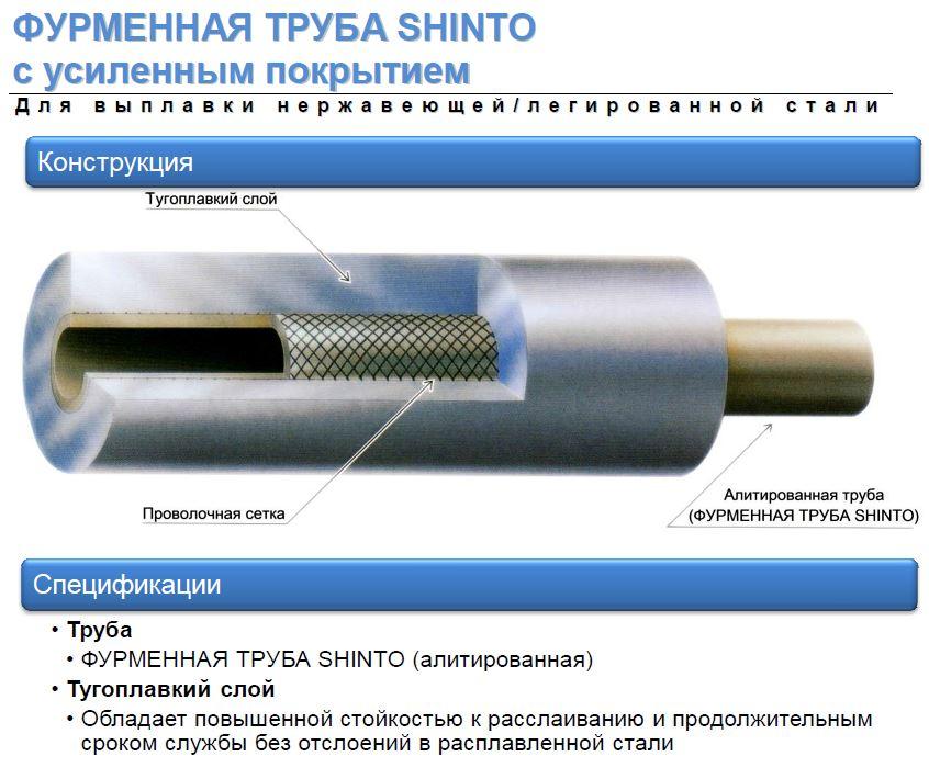 Фурменные трубы SHINTO